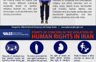 ARE THERE ANY HUMAN RIGHTS IN IRAN?