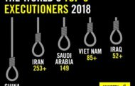The world's top 5 executioners 2018